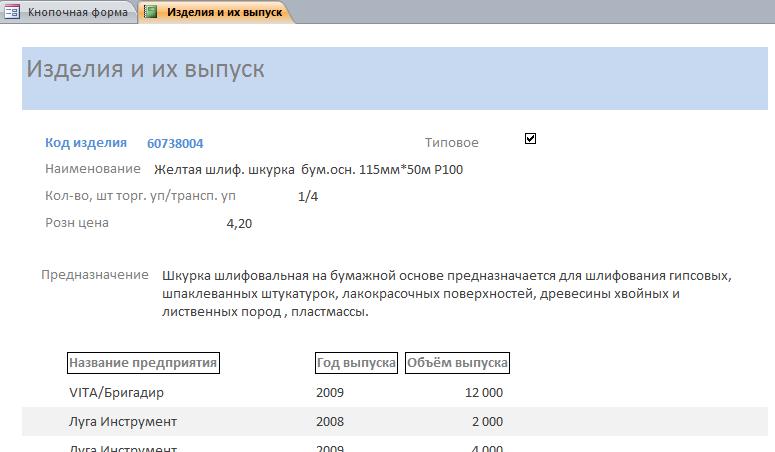 Отчёт Изделия и их выпуск. База данных access.