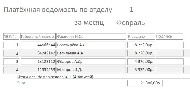 """Отчёт """"Платёжная ведомость по отделу за месяц"""""""