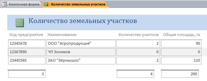 """Отчёт """"Количество земельных участков"""""""