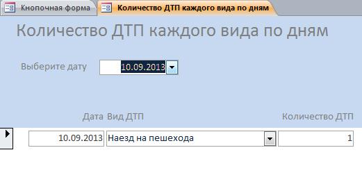Количество ДТП каждого вида по дням. Готовая курсовая база данных аксесс.