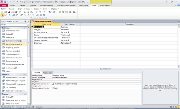 """Рис.7 Скачать базу данных (БД) «Учет дорожно-транспортных происшествий» (Учёт ДТП). Таблица """"Выписанные штрафы"""". Пример базы данных access."""
