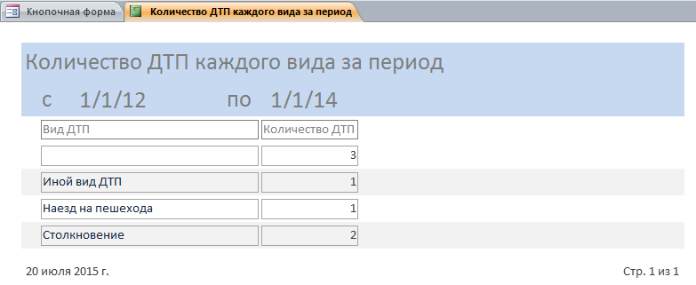 Отчёт Количество ДТП. БД аксесс.