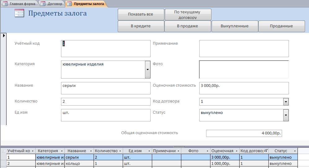 Форма Предметы залога готовой базы данных Ломбард.