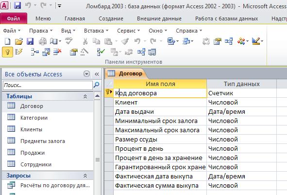 """Скачать базу данных access """"Ломбард"""". Таблица """"Договор""""."""
