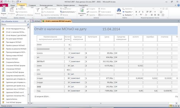 Отчёт о наличии МСНиО. Готовая база данных access.