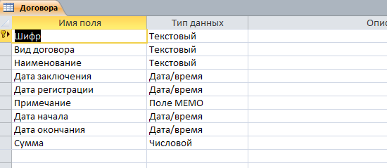 "Таблица ""Договора"". Готовая база данных access."