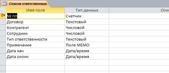 """Таблица """"Список ответственных"""". Готовая база данных access."""