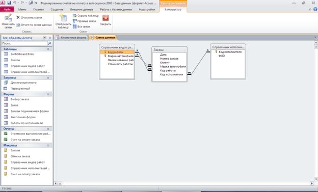Формирование счетов на оплату в автосервисе Access. Схема содержит таблицы: «Справочник видов работ», «Заказы», «Справочник исполнителей».