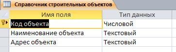 Таблица Справочник строительных объектов. Готовая база данных access.