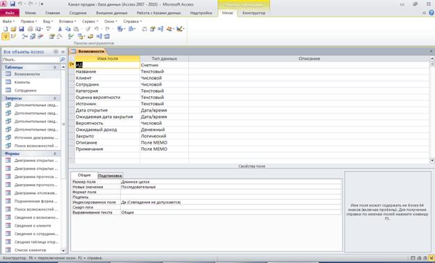 """Рис. 2 Готовая база данных access """"Канал продаж"""" (по шаблону). Таблица """"Возможности""""."""