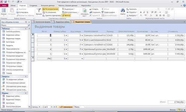 Форма «Выданные товары». Готовая база данных access.
