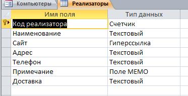 """Таблица """"Реализаторы"""". Готовая база данных access."""