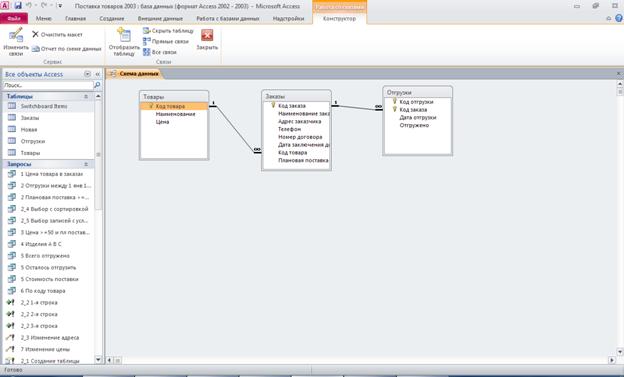 """Рис. 1 Готовая база данных access """"Поставка товаров"""". Схема данных."""