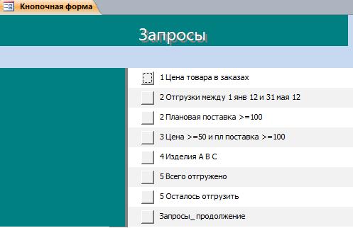 Запросы готовой базы данных аксес Поставка товаров.