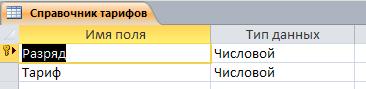"""Таблица """"Справочник тарифов"""". Готовая база данных access."""