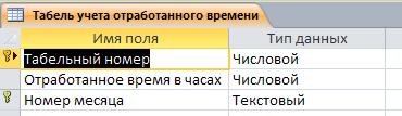 """Таблица """"Табель учёта отработанного времени"""". Готовая база данных access."""
