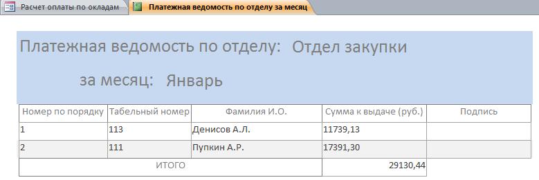 Платёжная ведомость по отделу в готовой базе данных.