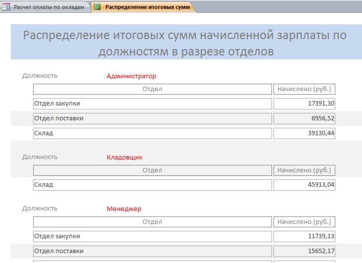 Распределение зарплаты по должностям в базе данных аксесс.