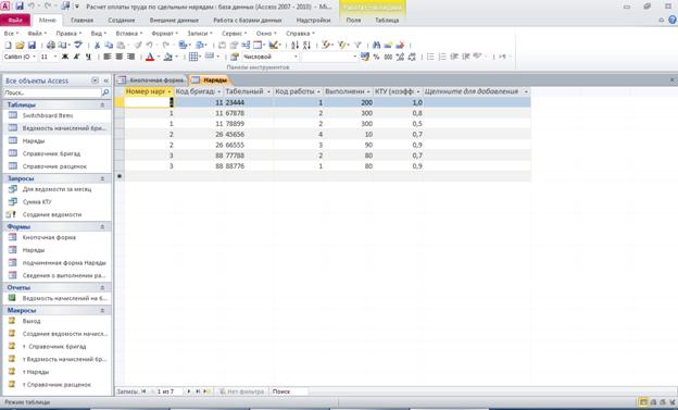 Готовая база данных access Расчет оплаты труда по сдельным нарядам. Таблица «Наряды»: Номер наряда, Код бригады, Табельный номер, Код работы, Выполненный объем (в единицах измерения), КТУ (коэффициент трудового участия может иметь значения от 0 до 1)