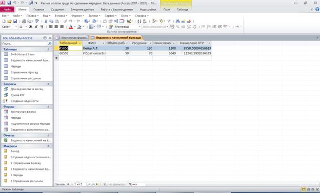 Таблица «Ведомость начислений бригады». Готовая база данных access.