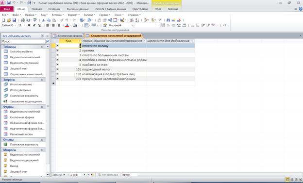 Готовая база данных access Расчет заработной платы. Структура таблицы «Справочник начислений и удержаний»: код, наименование.