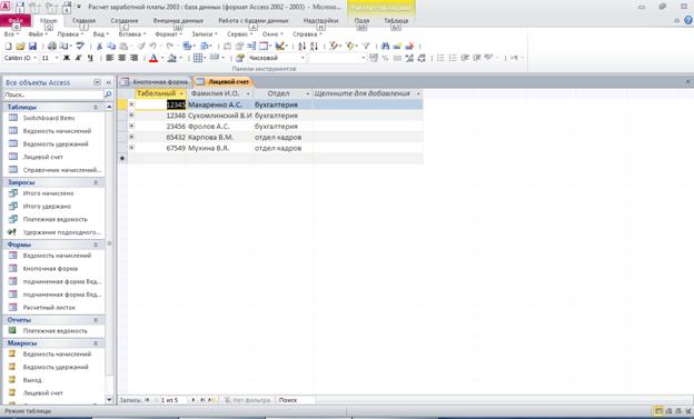 Готовая база данных access Расчет заработной платы. Структура таблицы «Лицевой счёт»: табельный номер, ФИО, отдел.
