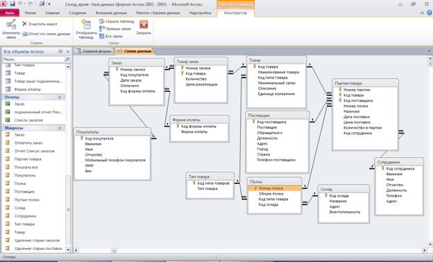 Access. Схема данных базы данных «Склад» содержит таблицы: Сотрудники, Склад, Полка, Тип товара, Товар, Поставщик, Партия товара, Товар заказ, Форма оплаты, Заказ, Покупатель.