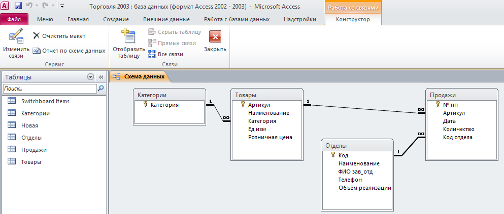 "Готовая база данных access ""Торговля"". Схема данных."