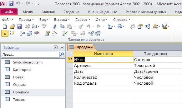 """Рис. 4 Готовая база данных """"Торговля"""". Таблица """"Продажи""""."""