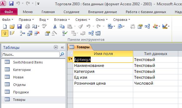 "Рис. 5 Готовая база данных ""Торговля"". Таблица ""Товары""."