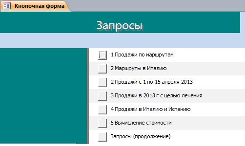 Запросы базы данных Турагентство.