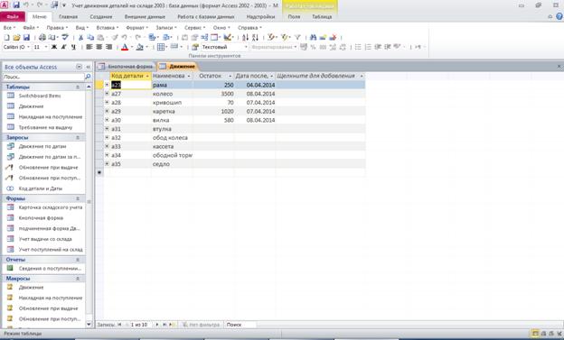 Готовая база данных access. Таблица «Движение»: Код детали, Наименование детали, Остаток, Дата последнего движения