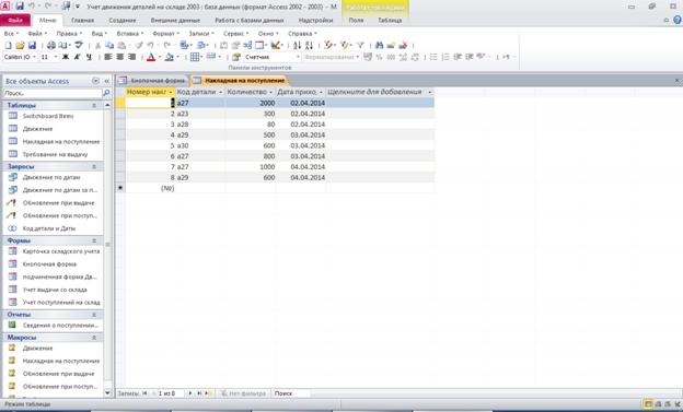 Готовая база данных access. Таблица «Накладная на поступление»: Номер накладной, Код детали, Количество поступило, Дата прихода