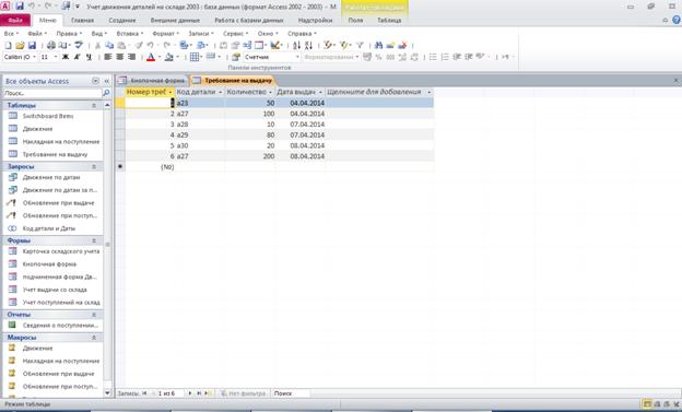 Готовая база данных access. Описание: Таблица «Требование на выдачу»: Номер требования, Код детали, Количество выдано, Дата выдачи