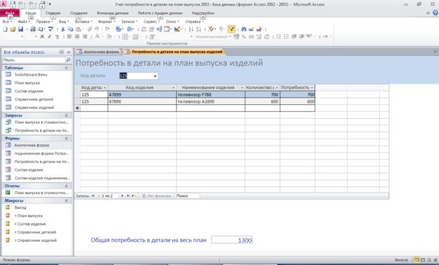Форма «Потребность в детали на план выпуска изделий». Готовая база данных access.