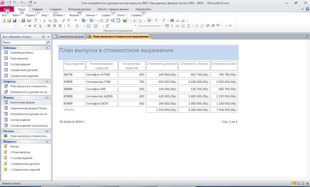 Отчёт «План выпуска в стоимостном выражении». Готовая база данных access.