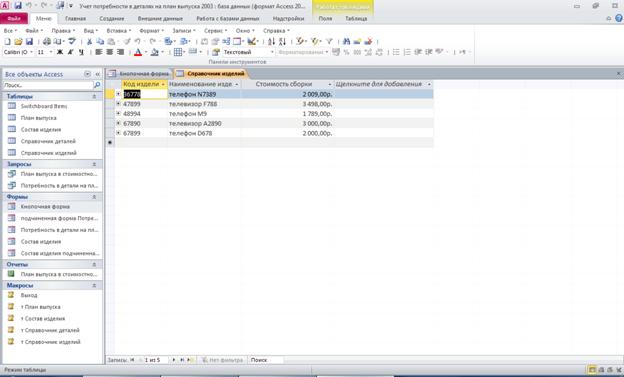 Готовая база данных access. Таблица «Справочник изделий»: Код изделия, Наименование изделия, Стоимость сборки