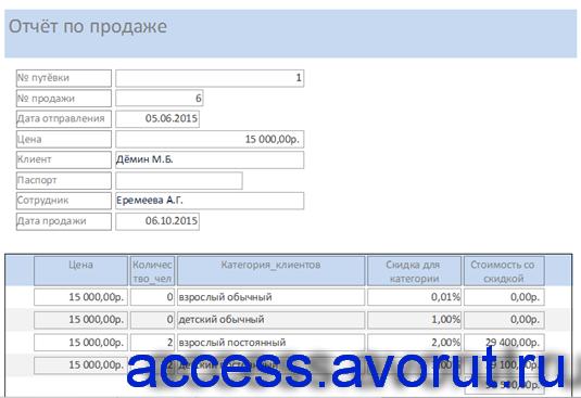 Отчёт по продаже в базе данных для туристической фирмы.