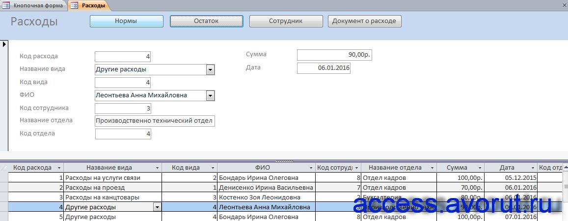Форма «Расходы». Готовая база данных access «Учет внутриофисных расходов».