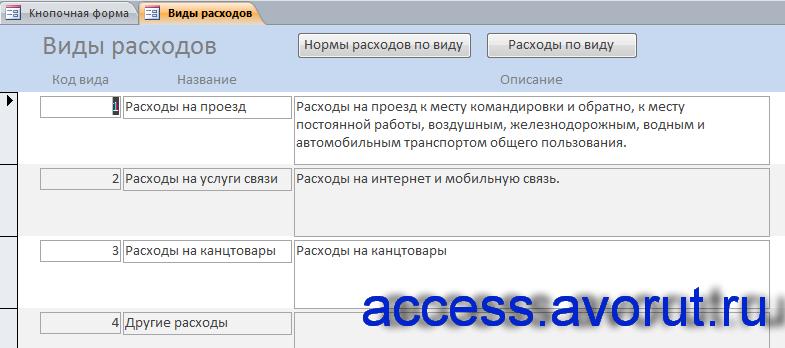 База данных access «Учет внутриофисных расходов». Форма «Виды расходов».