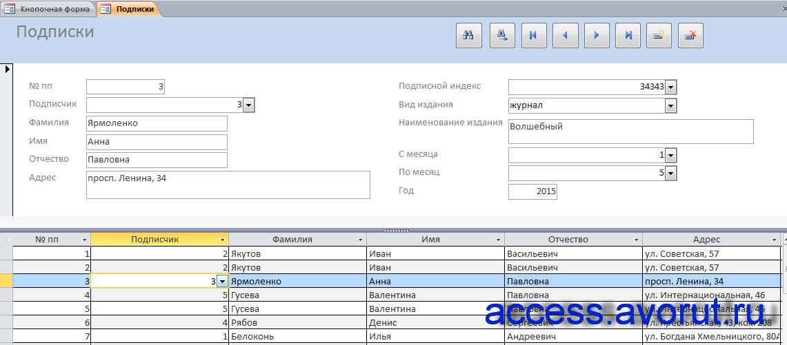 Скачать базу данных access отдела доставки почтового отделения. Форма «Подписки».