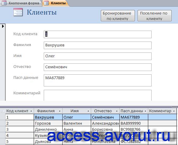 Форма «Клиенты». Скачать готовую базу данных access «Гостиница».