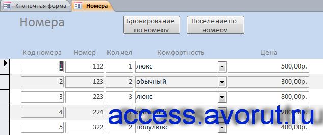 Форма «Номера» примера базы данных «Гостиница».