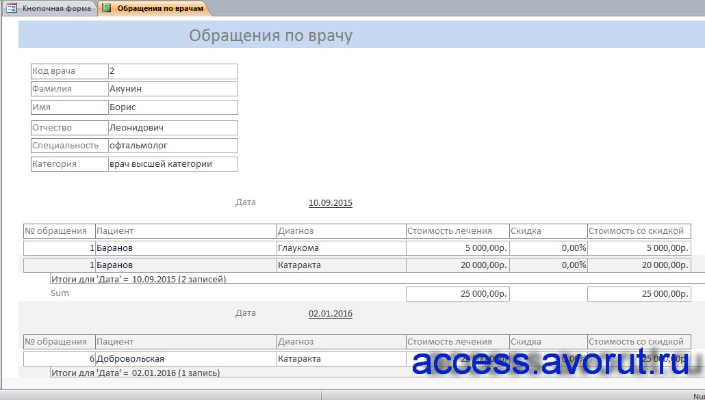 Отчёт по обращениям к врачу, код которого ввёл пользователь в окне для ввода параметра.