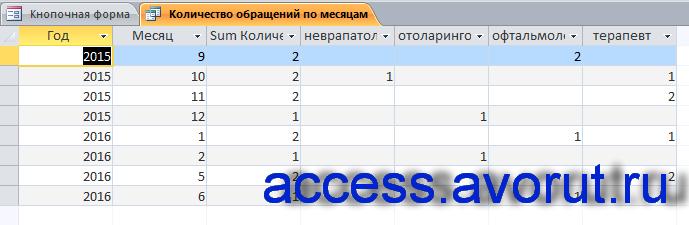 """Перекрёстный запрос. Пример готовой базы данных (бд) """"Платная поликлиника""""."""