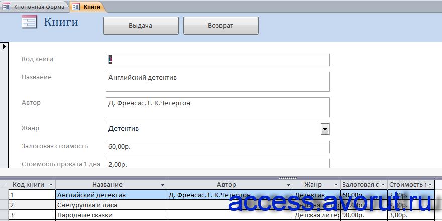 Форма «Книги» готовой базы данных «Библиотека».