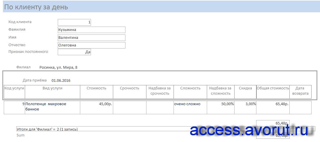 Скачать готовую базу данных Химчистка. Отчёт по клиенту за день.