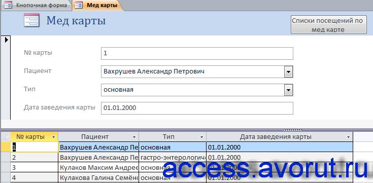 Скачать курсовую базу данных access «Бизнес-процессы поликлиники».