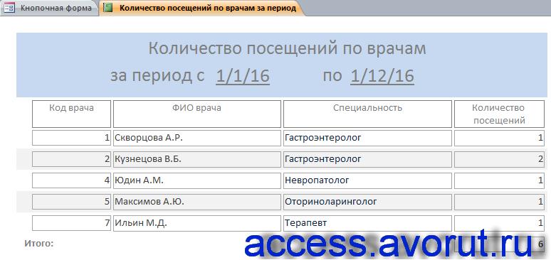 Скачать готовую базу данных access «Бизнес-процессы поликлиники» отчёт.