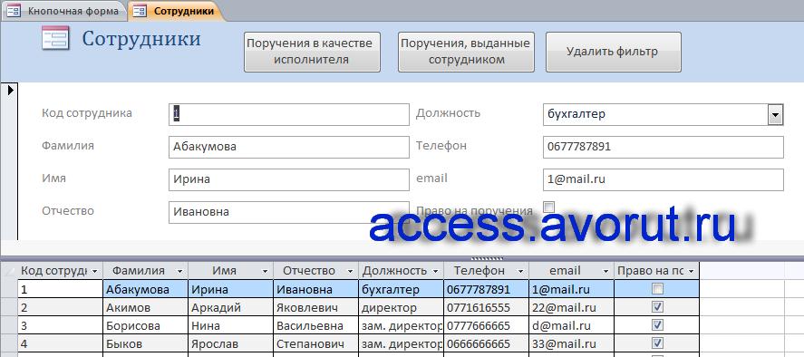 """Форма «Сотрудники» базы данных """"Контроль исполнения поручений""""."""